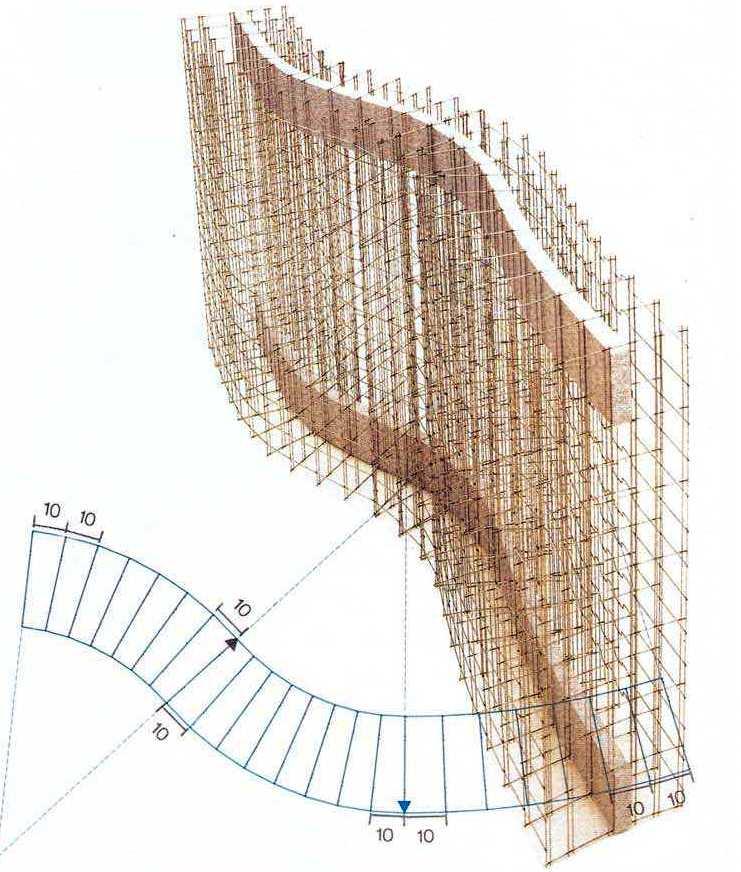 Manipulação da rede de armadura no método SISMO